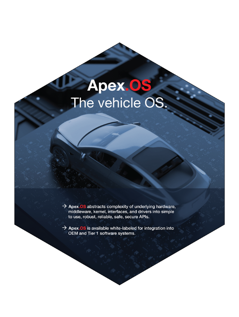 Apex OS The vehicle OS